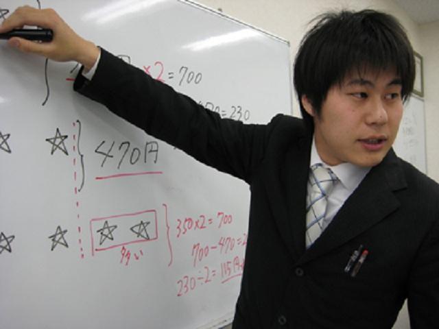 進学塾サンライズ