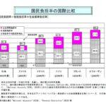 都立推薦入試小論文の極意 都立日比谷高校シリーズ(4)